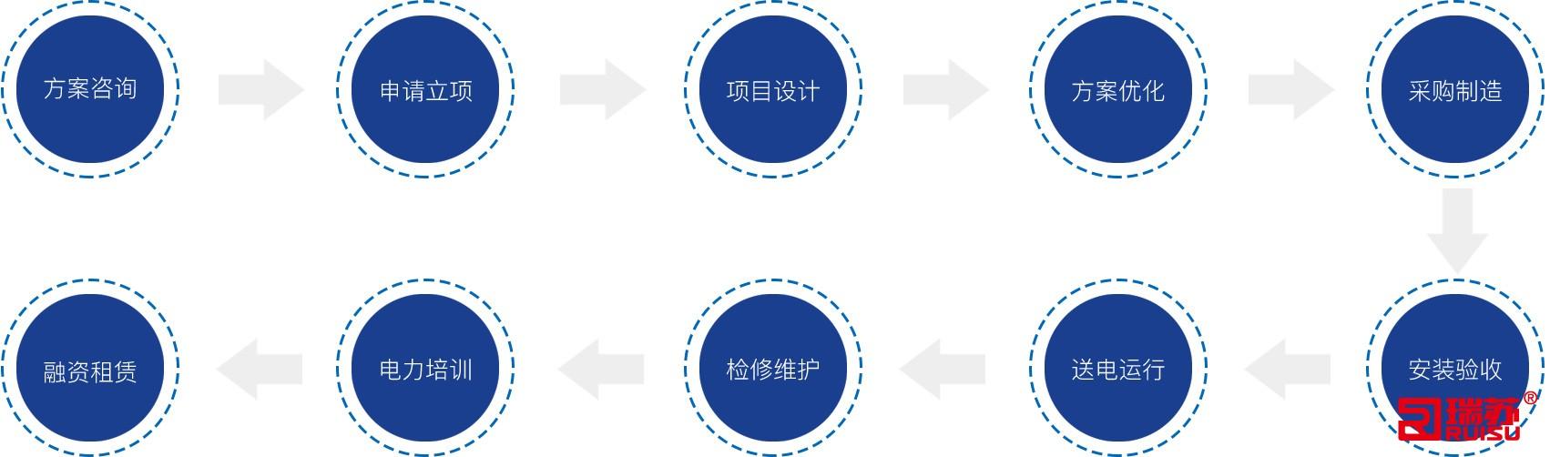 电气设备企业网站模板,电气设备企业网页模板,响应式模板,网站制作,网站建站